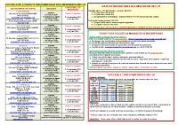 ACCUEILS DE LOISIRS DES MERCREDIS . OUVERTURE ET INSCRIPTIONS 2021-22